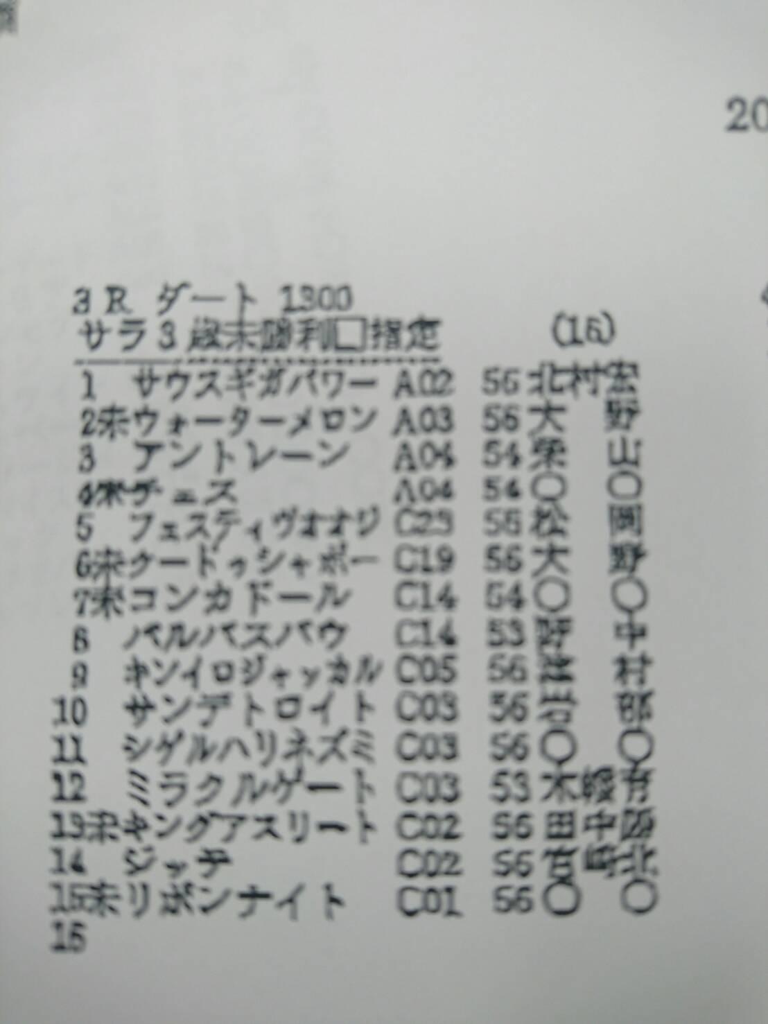 26687